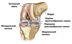 для профилактики повреждений требуется не допускать неосторожных движений при беге, ходьбе