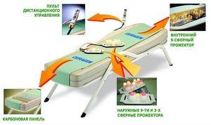 кровать для лечения заболеваний костно-суставной системы